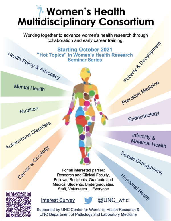 The Women's Health Multidisciplinary Consortium (WHMC)